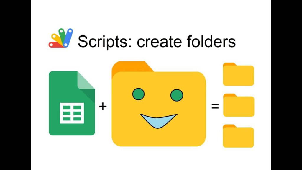 Create folder and file using Google Apps Script in Google Drive